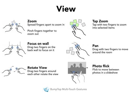 BumpTop Multi-touch Gestures - View