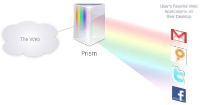 Mozilla Prism reflects the web onto your desktop